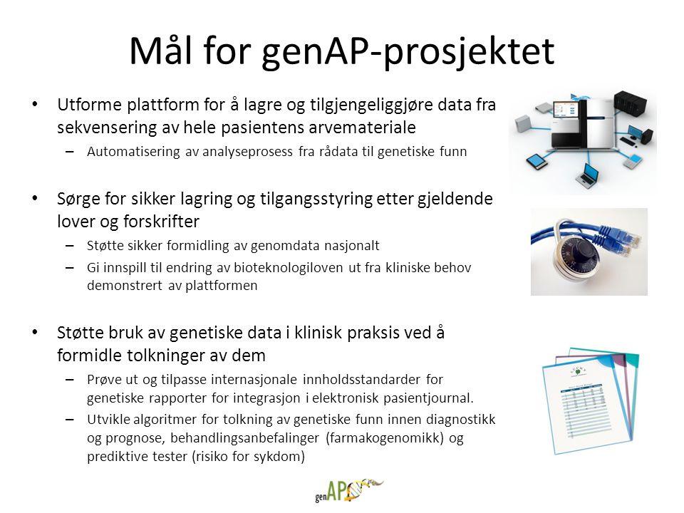 Mål for genAP-prosjektet • Utforme plattform for å lagre og tilgjengeliggjøre data fra sekvensering av hele pasientens arvemateriale – Automatisering