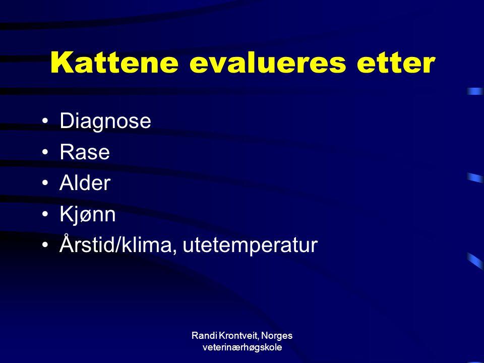 Randi Krontveit, Norges veterinærhøgskole Kattene evalueres etter •Diagnose •Rase •Alder •Kjønn •Årstid/klima, utetemperatur