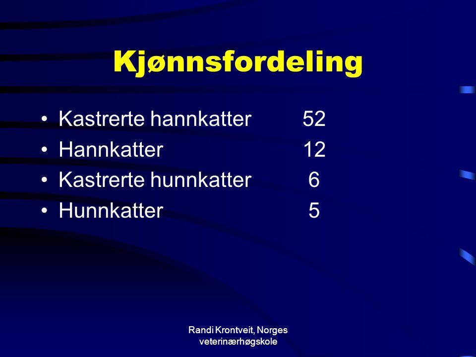 Randi Krontveit, Norges veterinærhøgskole Kjønnsfordeling •Kastrerte hannkatter 52 •Hannkatter 12 •Kastrerte hunnkatter 6 •Hunnkatter 5