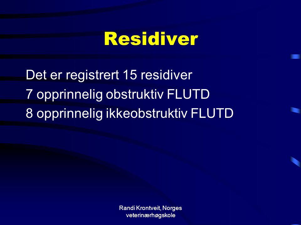 Randi Krontveit, Norges veterinærhøgskole Residiver Det er registrert 15 residiver 7 opprinnelig obstruktiv FLUTD 8 opprinnelig ikkeobstruktiv FLUTD