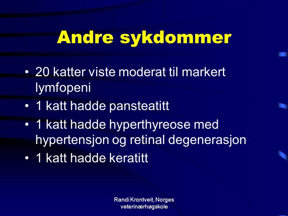 Randi Krontveit, Norges veterinærhøgskole Andre sykdommer •20 katter viste moderat til markert lymfopeni •1 katt hadde pansteatitt •1 katt hadde hyper