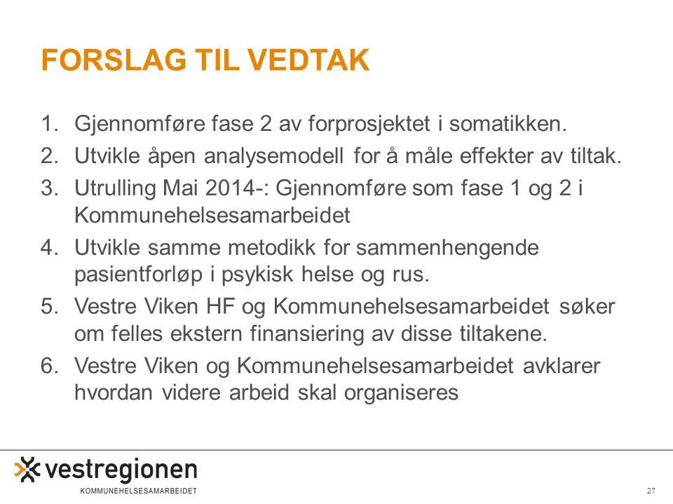 27 FORSLAG TIL VEDTAK 1.Gjennomføre fase 2 av forprosjektet i somatikken.