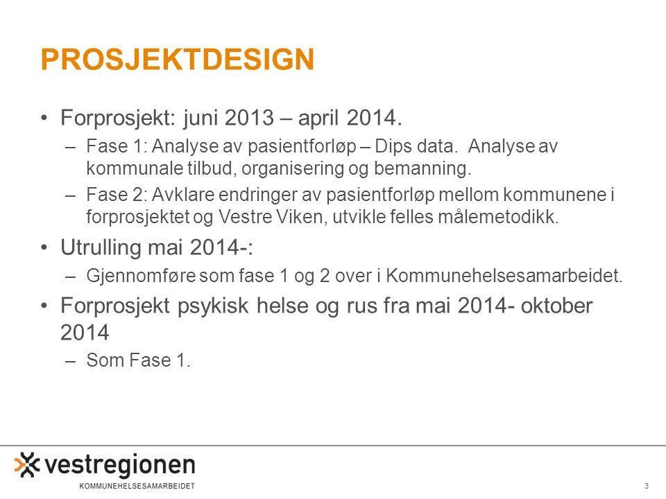 3 PROSJEKTDESIGN •Forprosjekt: juni 2013 – april 2014.