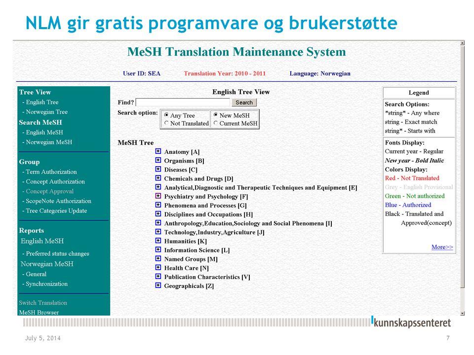 July 5, 20147 NLM gir gratis programvare og brukerstøtte