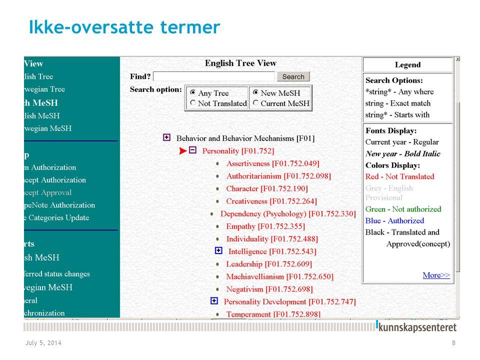 July 5, 20148 Ikke-oversatte termer
