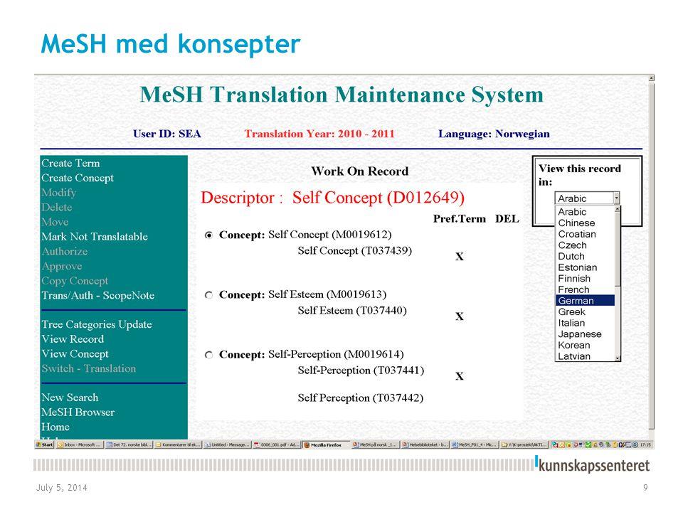 July 5, 20149 MeSH med konsepter