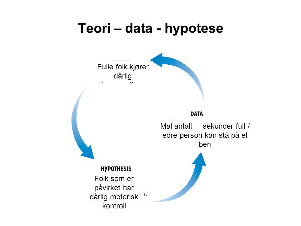 Teori – data - hypotese Fulle folk kjører dårlig Folk som er påvirket har dårlig motorisk kontroll Mål antall sekunder full / edre person kan stå på et ben