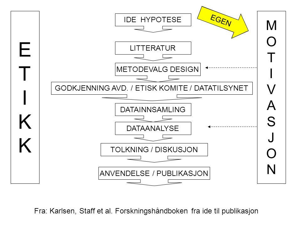 IDE HYPOTESE LITTERATUR METODEVALG DESIGN GODKJENNING AVD.