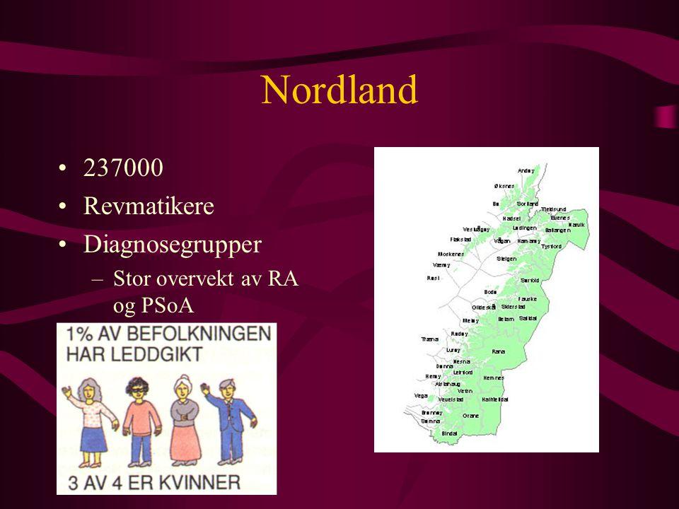 Nordland •237000 •Revmatikere •Diagnosegrupper –Stor overvekt av RA og PSoA