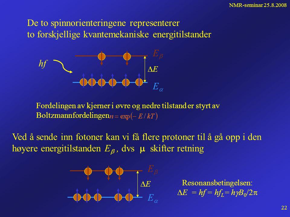 NMR-seminar 25.8.2008 21 Hvordan får vi overgangen  i gang? Fotonet hf produseres av et oscillerende magnetfelt B 1 (RF-felt) B0B0 J  z  r dJdJ B