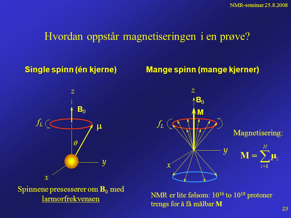 NMR-seminar 25.8.2008 22 De to spinnorienteringene representerer to forskjellige kvantemekaniske energitilstander Ved å sende inn fotoner kan vi få flere protoner til å gå opp i den høyere energitilstanden E , dvs  skifter retning hf EE EE EE EE EE EE Resonansbetingelsen:  E = hf = hf L = h  B 0 /2  Fordelingen av kjerner i øvre og nedre tilstand er styrt av Boltzmannfordelingen