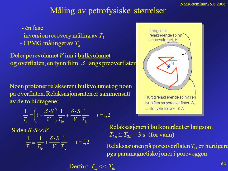 NMR-seminar 25.8.2008 61 MRIL forts... B 0  aksen, omtrent radielt utover B 1  aksen, ca.