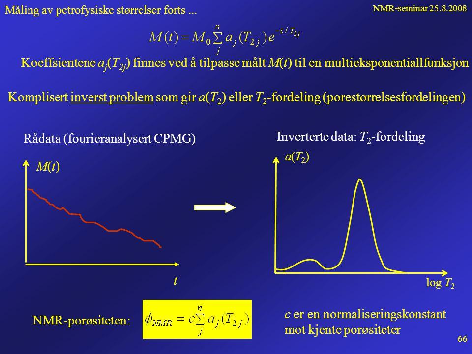 NMR-seminar 25.8.2008 65 T2T2T2T2 tid Porestørrelse og T 2 (vann) T2T2T2T2 tid T2T2T2T2 tid T2T2T2T2 tid T2T2T2T2 tid Måling av petrofysiske størrelser forts...