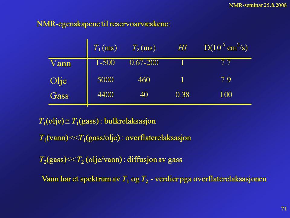 NMR-seminar 25.8.2008 70 NMR-egenskapene til hydrokarboner, forts... T 1 for bulk metan (CH 4 ) som funksjon av trykket Gass er vanligvis en ikke-væte