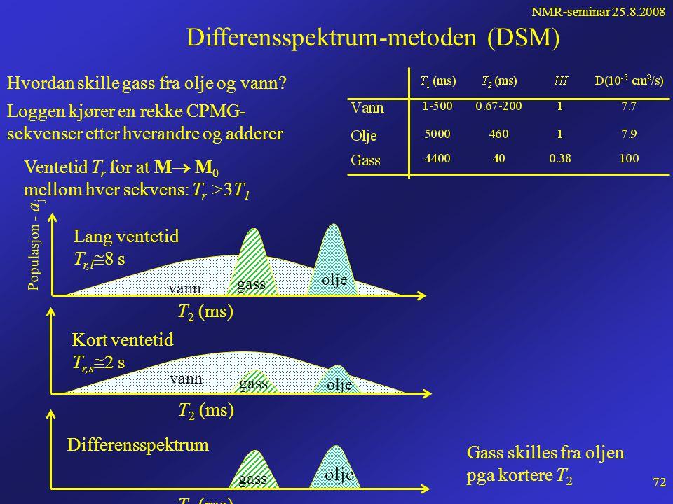 NMR-seminar 25.8.2008 71 NMR-egenskapene til reservoarvæskene: T 1 (olje)  T 1 (gass) : bulkrelaksasjon T 1 (vann) <<T 1 (gass/olje) : overflaterelak