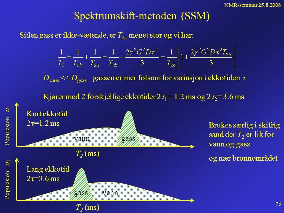 NMR-seminar 25.8.2008 72 Differensspektrum-metoden (DSM) Hvordan skille gass fra olje og vann.
