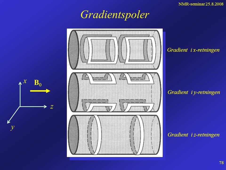 NMR-seminar 25.8.2008 77 Følgende må oppfylles for å lage et tomografibilde : • Resonansbetingelsen må være punktvis oppfylt for utvalgte posisjoner i objektet • NMR-signalet må gi kontrast fra forskjellige typer humant vev • Må ha en rask datamaskin til behandling av store datamengder