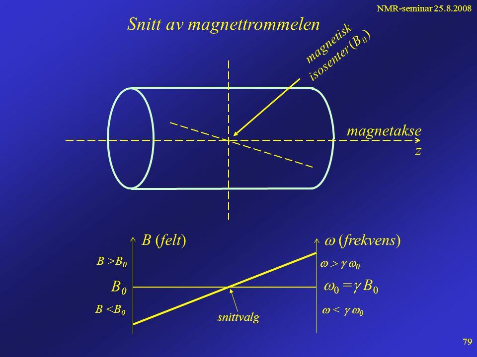 NMR-seminar 25.8.2008 78 Gradientspoler Gradient i z-retningen Gradient i x-retningen Gradient i y-retningen z x y B0B0