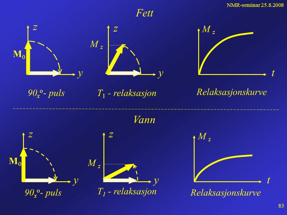 NMR-seminar 25.8.2008 82 Hvordan få bildekontrast mellom beinsubstans og forskjellige typer vev? •Forskjellig protontetthet •Forskjellige T 1 - og T 2