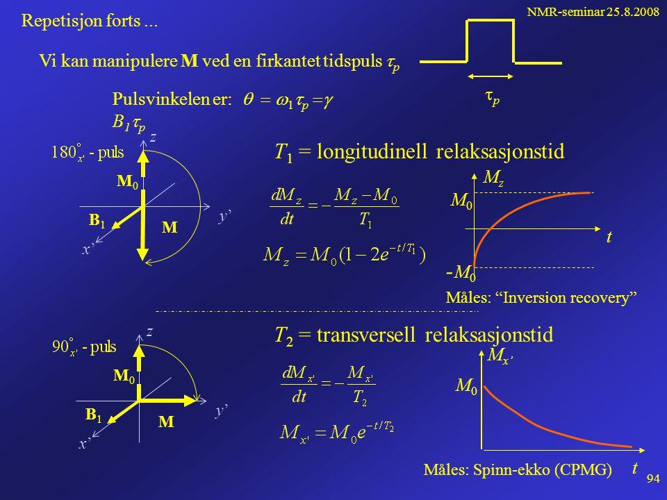 NMR-seminar 25.8.2008 93 Repetisjon... Kjerner med magnetisk dipolmoment  plassert i et statisk magnetfelt B 0 kan ha to energitilstander: EE EE