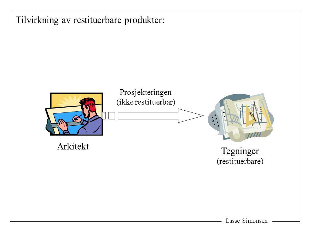 Lasse Simonsen Tilvirkning av restituerbare produkter: Arkitekt Tegninger (restituerbare) Prosjekteringen (ikke restituerbar)