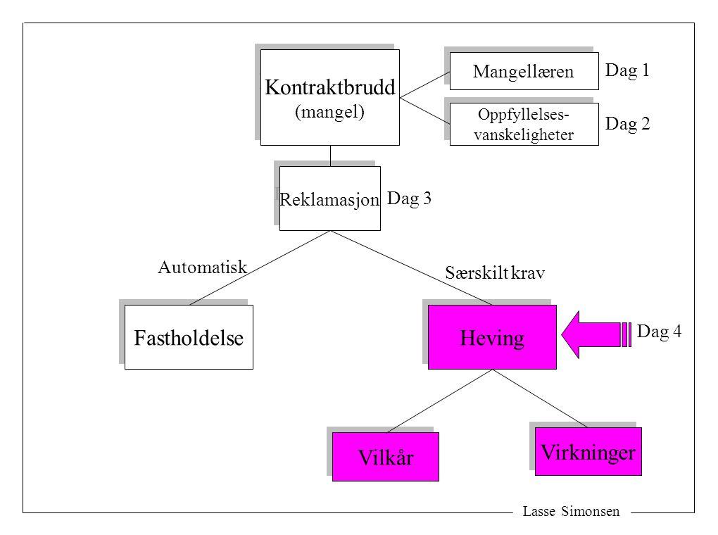 Lasse Simonsen Kontraktbrudd (mangel) Kontraktbrudd (mangel) Fastholdelse Heving Automatisk Mangellæren Oppfyllelses- vanskeligheter Oppfyllelses- van