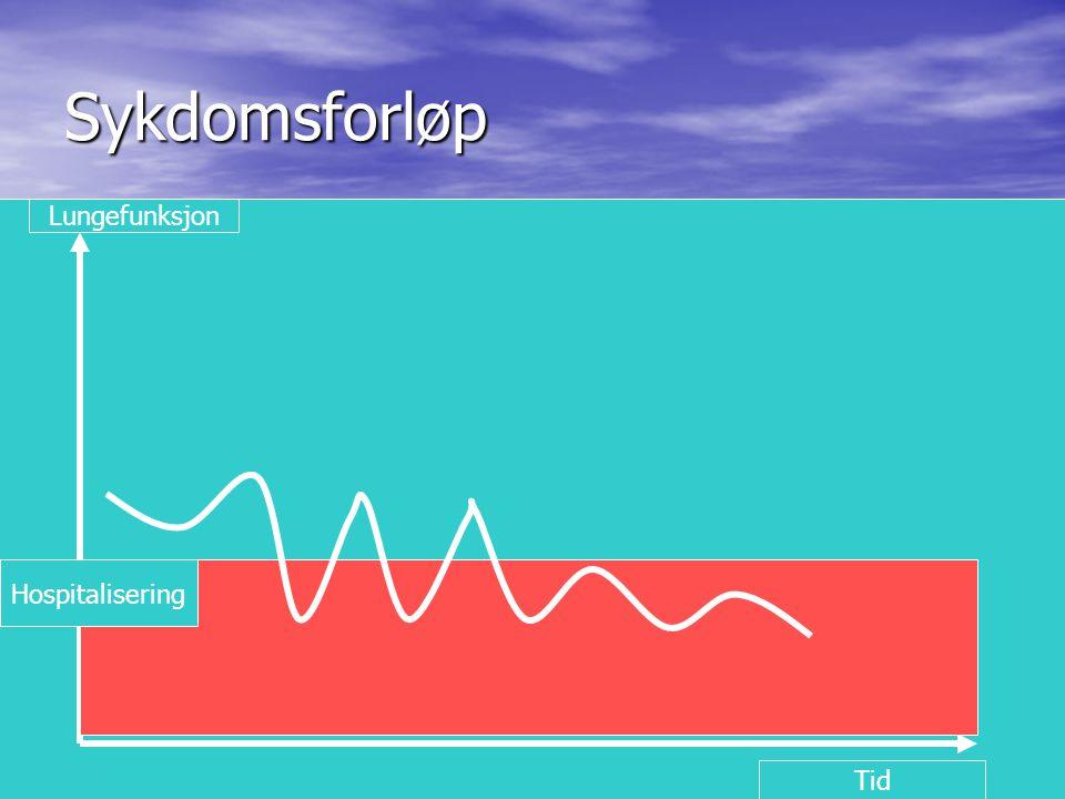 Gore, hovedfunn 1 • KOLS sammenlignet LK • KOLS sign.