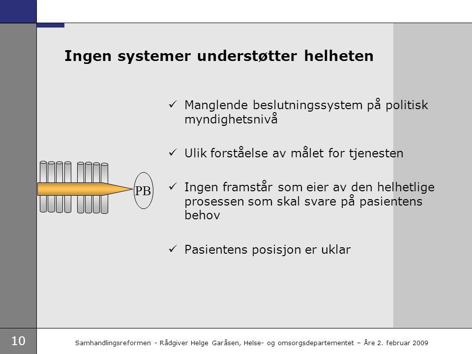 10 Samhandlingsreformen - Rådgiver Helge Garåsen, Helse- og omsorgsdepartementet – Åre 2. februar 2009 Ingen systemer understøtter helheten  Manglend