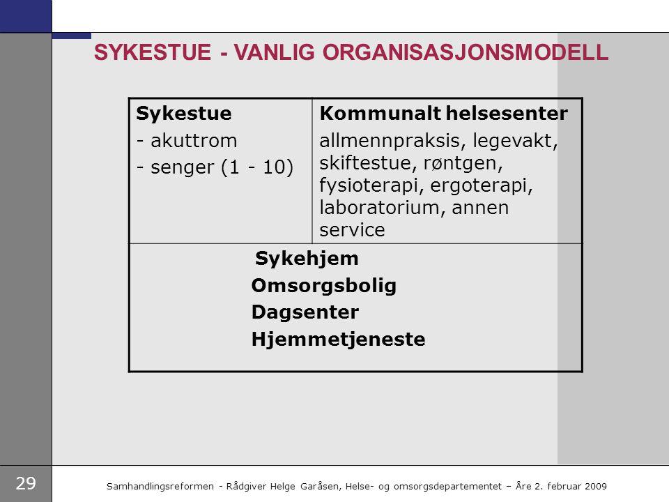29 Samhandlingsreformen - Rådgiver Helge Garåsen, Helse- og omsorgsdepartementet – Åre 2. februar 2009 SYKESTUE - VANLIG ORGANISASJONSMODELL Sykestue