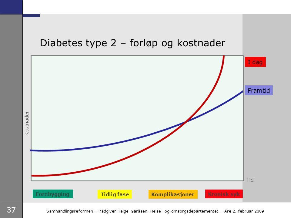 37 Samhandlingsreformen - Rådgiver Helge Garåsen, Helse- og omsorgsdepartementet – Åre 2. februar 2009 Diabetes type 2 – forløp og kostnader Framtid I