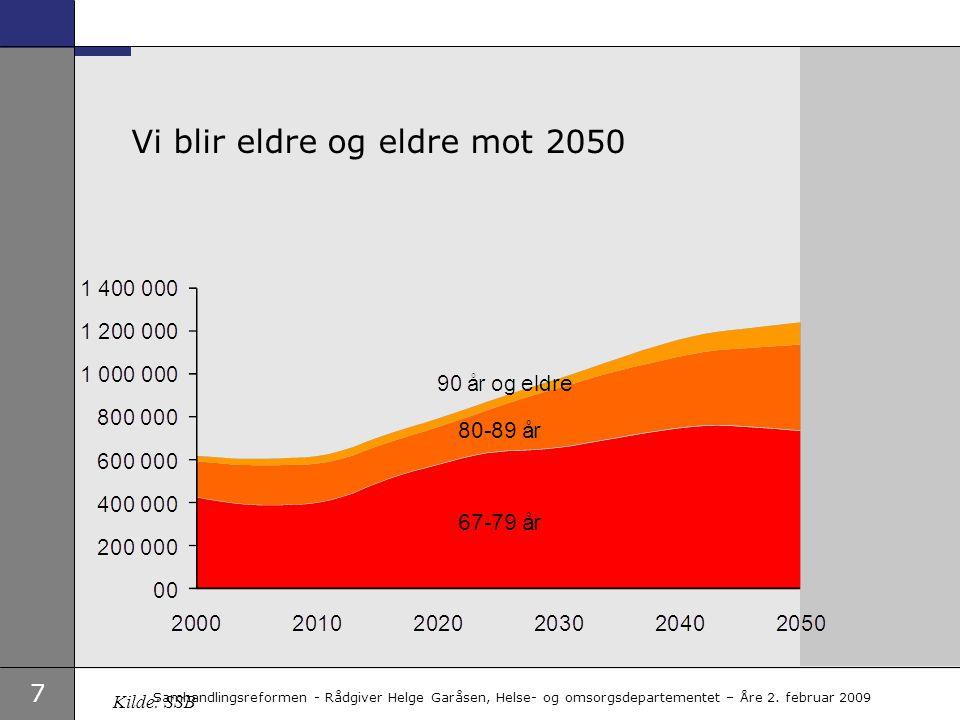7 Samhandlingsreformen - Rådgiver Helge Garåsen, Helse- og omsorgsdepartementet – Åre 2. februar 2009 Vi blir eldre og eldre mot 2050 Kilde: SSB