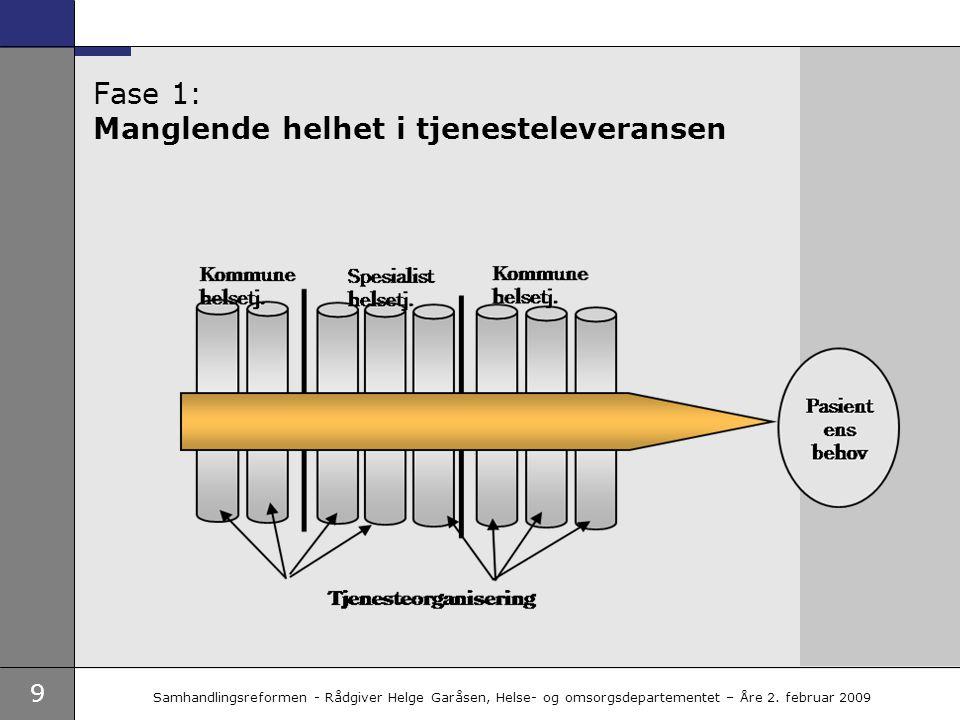 9 Samhandlingsreformen - Rådgiver Helge Garåsen, Helse- og omsorgsdepartementet – Åre 2. februar 2009 Fase 1: Manglende helhet i tjenesteleveransen