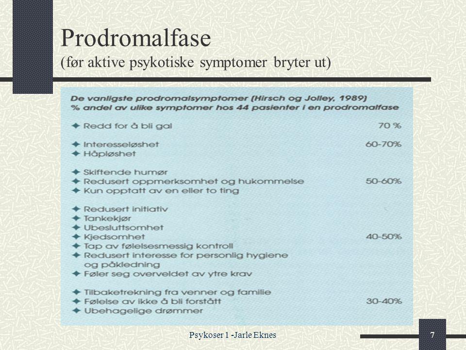 Psykoser 1 -Jarle Eknes7 Prodromalfase (før aktive psykotiske symptomer bryter ut)
