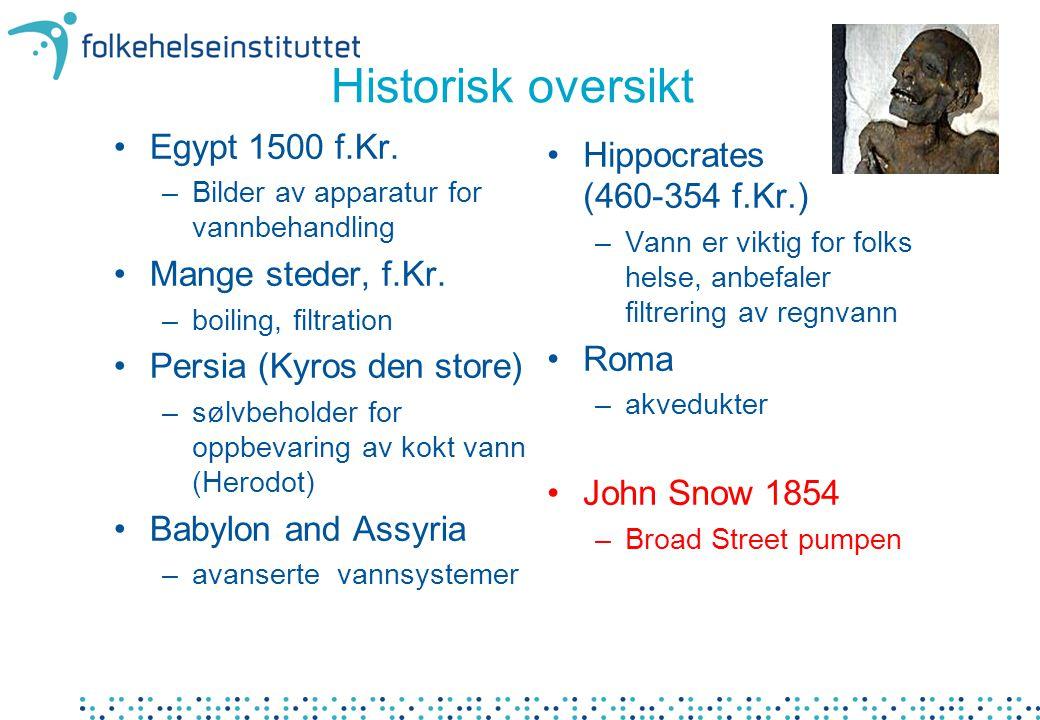 Historisk oversikt •Egypt 1500 f.Kr. –Bilder av apparatur for vannbehandling •Mange steder, f.Kr. –boiling, filtration •Persia (Kyros den store) –sølv