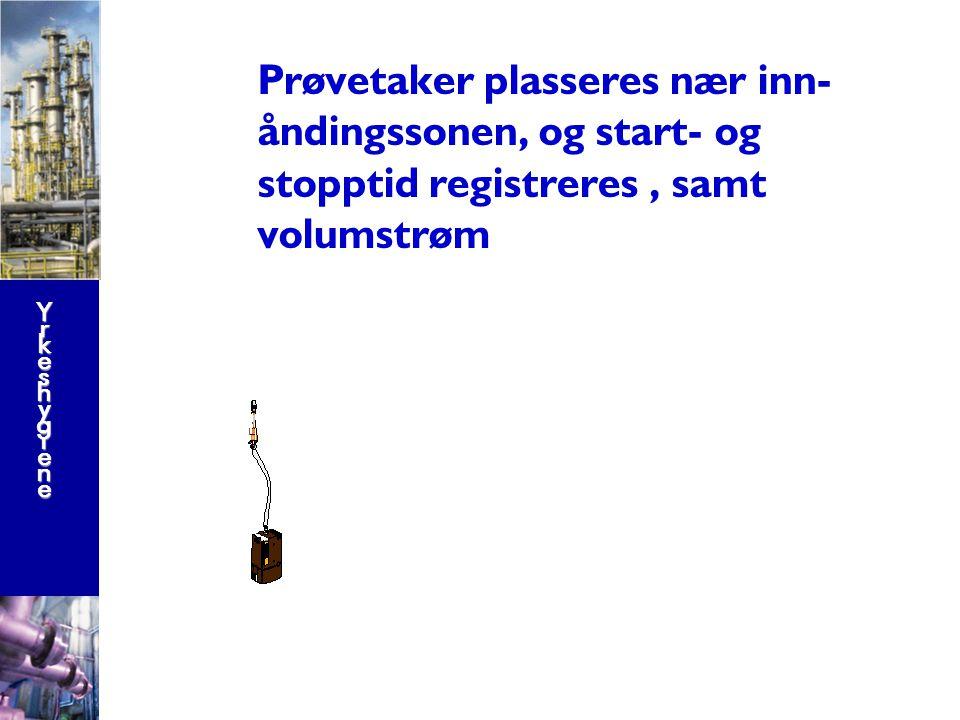 YrkeshygieneYrkeshygieneYrkeshygieneYrkeshygiene Gass/Damp Prøvetaking Adsorbentrøret åpnes i begge ender og plasseres vertikalt i prøvetakeren