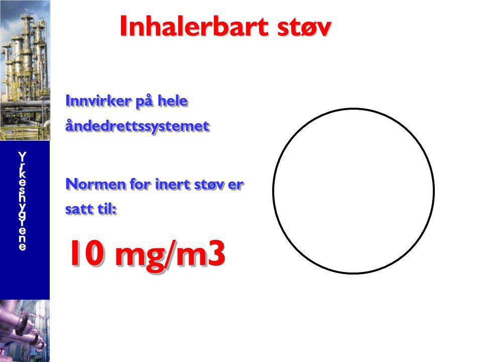 YrkeshygieneYrkeshygieneYrkeshygieneYrkeshygiene Relativ partikkelstørrelse 1 3 7 10 30 100 Inhalerbart støv 100 micron Thoraks 30 micron Respirabelt støv 8.5 micron RESPIRABELT THORAKS(PM10) INHALER- BART