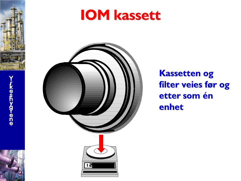 YrkeshygieneYrkeshygieneYrkeshygieneYrkeshygiene Prøvetaking av inhalerbart støv IOM prøvetaker IOM kassett Transport holder Filter Filter Mengde inhalerbart støv blir samlet på filteret => mg/m 3