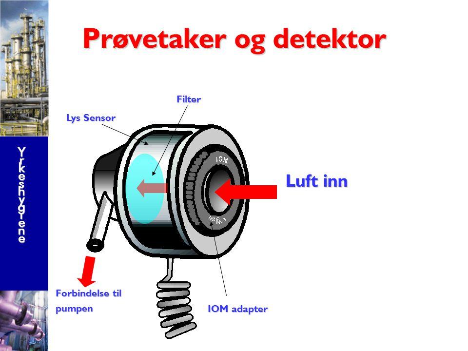 YrkeshygieneYrkeshygieneYrkeshygieneYrkeshygiene Direktevisende støv monitorer Viser og logger støvkonsentrasjonen kontinuerlig. Støvet samles også op