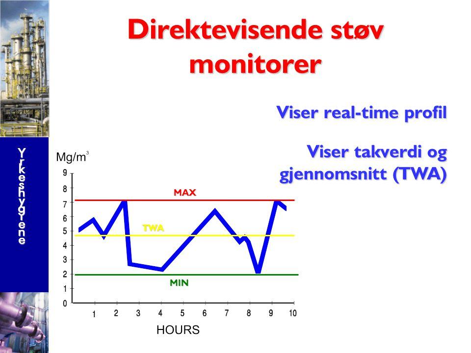 YrkeshygieneYrkeshygieneYrkeshygieneYrkeshygiene Direkte registrering av støvkonsentrasjonen Utsendt lys reflekteres av partiklene og detekteres Filte