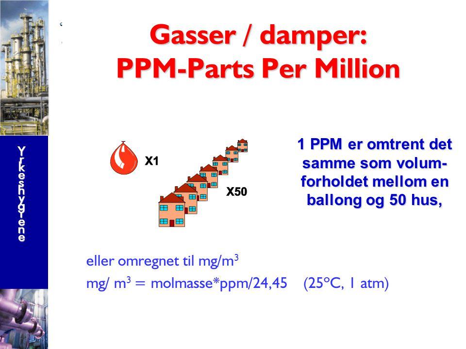 YrkeshygieneYrkeshygieneYrkeshygieneYrkeshygiene Milligram/m 3 1 Milligram per kubikk meter (mg/m3) tilsvarer omtrent samme konsentrasjon som en teskj