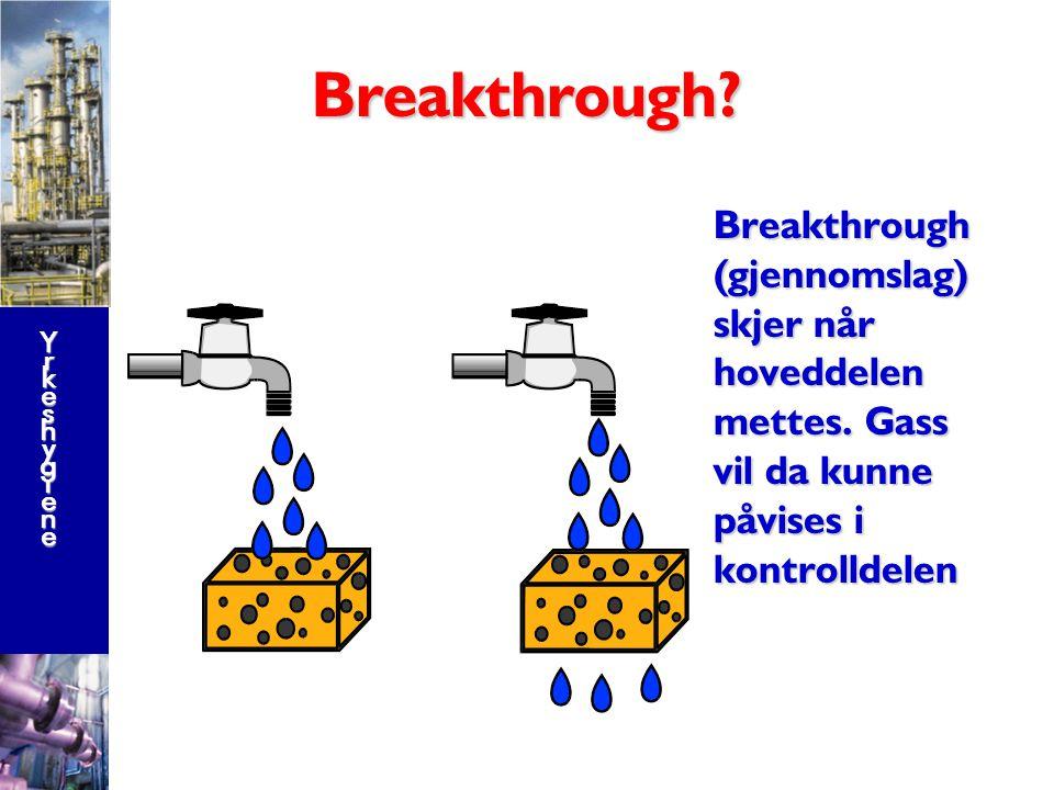 YrkeshygieneYrkeshygieneYrkeshygieneYrkeshygiene Oppsamling av gasser / damper AdsorpsjonsrørHoveddelKontrolldel skumplast