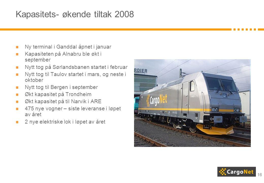 16 Kapasitets- økende tiltak 2008  Ny terminal i Ganddal åpnet i januar  Kapasiteten på Alnabru ble økt i september  Nytt tog på Sørlandsbanen star