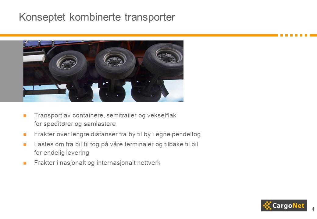 4 Konseptet kombinerte transporter  Transport av containere, semitrailer og vekselflak for speditører og samlastere  Frakter over lengre distanser f