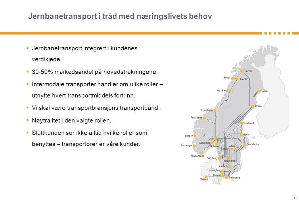 5 Jernbanetransport i tråd med næringslivets behov  Jernbanetransport integrert i kundenes verdikjede.  30-50% markedsandel på hovedstrekningene. 