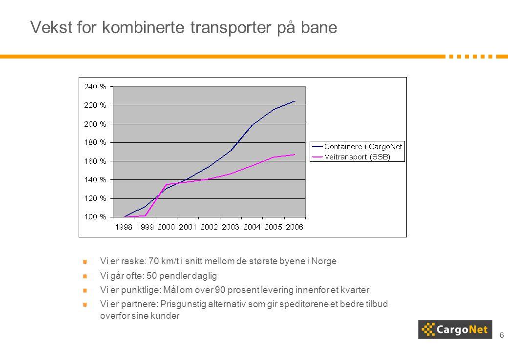 6 Vekst for kombinerte transporter på bane  Vi er raske: 70 km/t i snitt mellom de største byene i Norge  Vi går ofte: 50 pendler daglig  Vi er pun