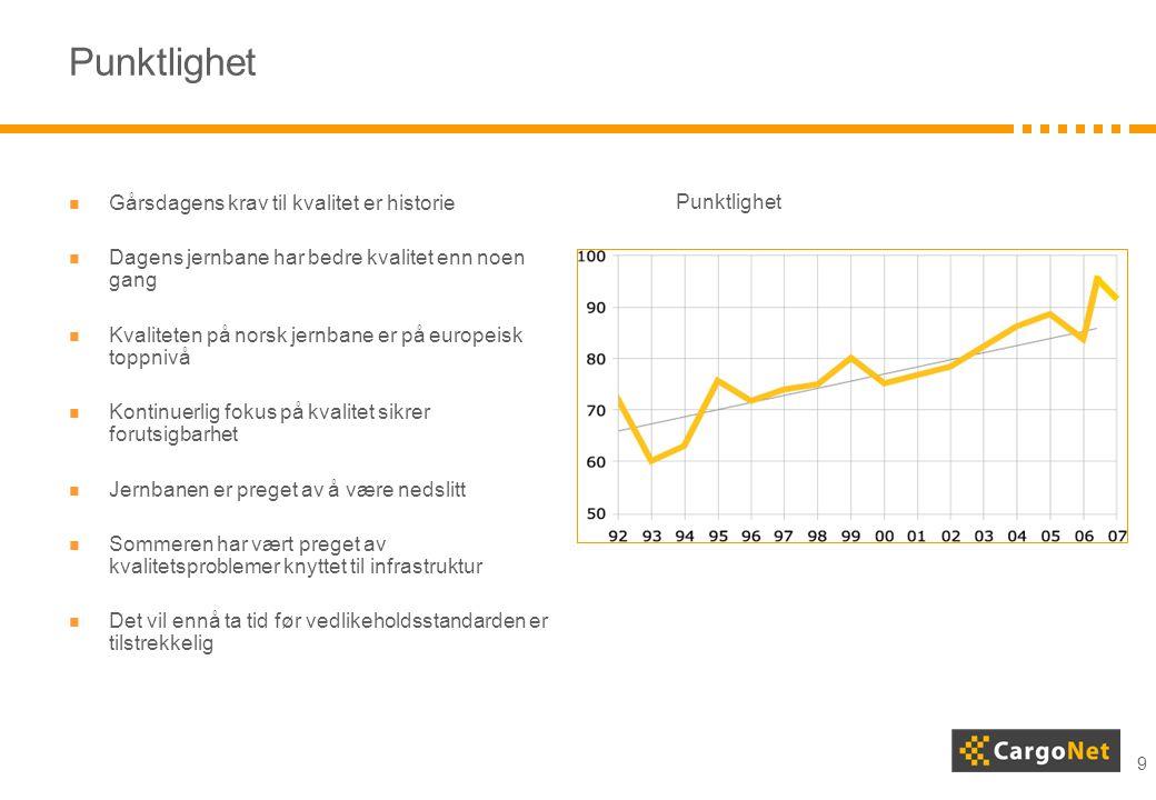 9 Punktlighet  Gårsdagens krav til kvalitet er historie  Dagens jernbane har bedre kvalitet enn noen gang  Kvaliteten på norsk jernbane er på europ