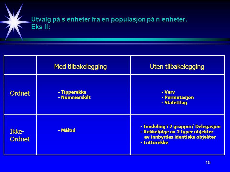 10 Utvalg på s enheter fra en populasjon på n enheter.