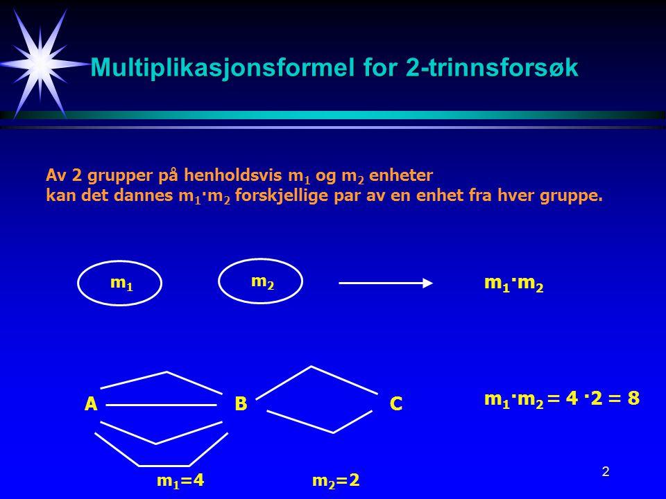 2 Multiplikasjonsformel for 2-trinnsforsøk Av 2 grupper på henholdsvis m 1 og m 2 enheter kan det dannes m 1 ·m 2 forskjellige par av en enhet fra hver gruppe.