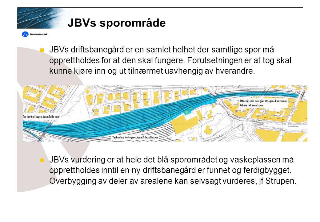 JBVs sporområde  JBVs driftsbanegård er en samlet helhet der samtlige spor må opprettholdes for at den skal fungere.