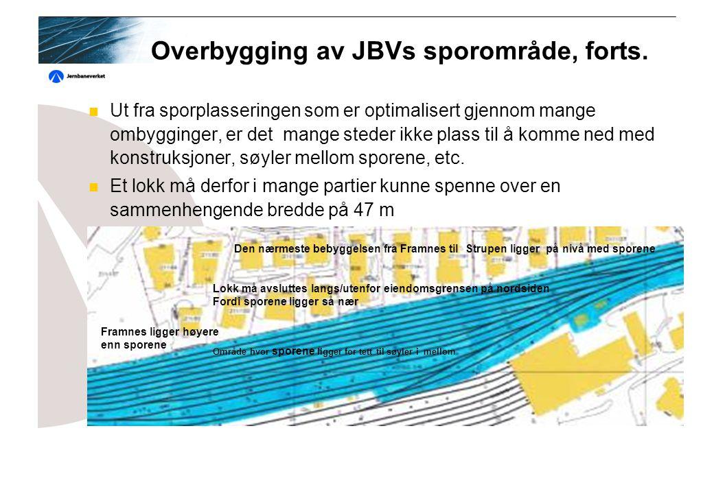 Utfordringer for lokk mot nabobebyggelse  Avstanden fra spormidt til eiendomsgrensen mot boligene langs Munkedamsveien i nord er knapt 5 m og mange av boligbyggene ligger kun 15 m fra nærmeste spors midtlinje.